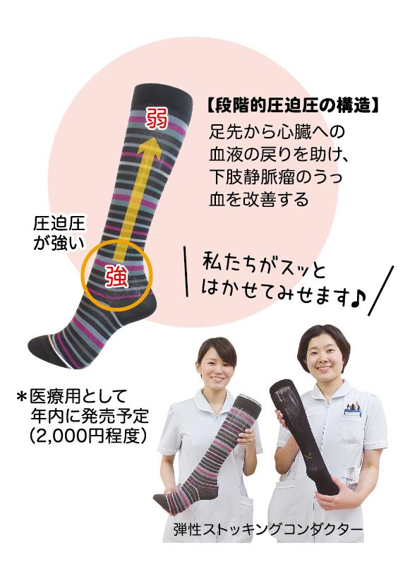 西の京病院、下肢静脈瘤、奈良。