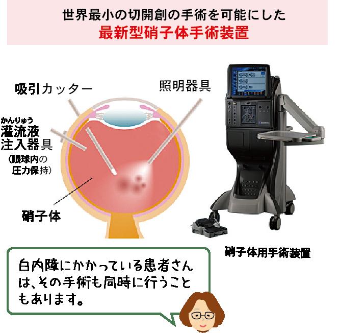 奈良っこ、西の京病院、奈良、病院、眼科、白内障、網膜硝子体疾患、高齢化