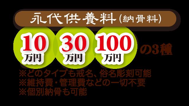 奈良っこ、阿弥陀寺、終活、奈良。